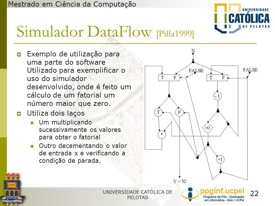 Simulador DataFlow [Pilla1999]
